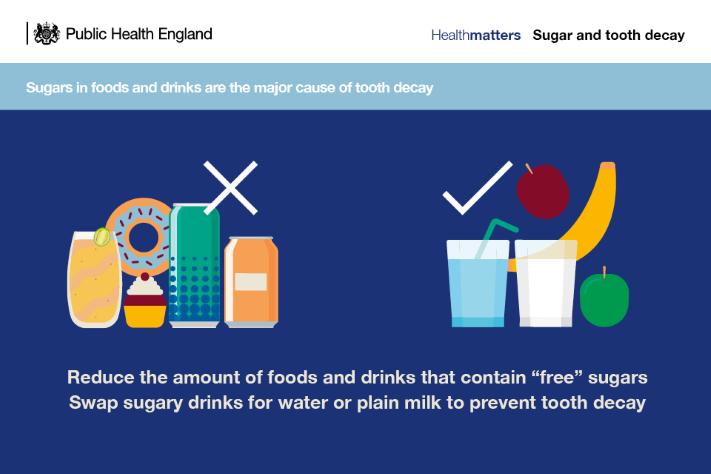 PHE infographic - child dental health